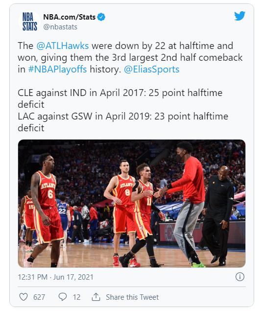 maillot basket Atlanta Hawks